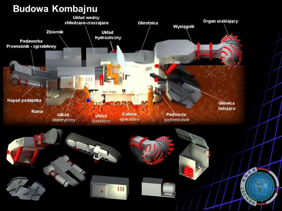 Załoga górnicza w sąsiedztwie Kombajnu Programy Możliwość swobodnego poruszania się załogi górniczej w wyrobisku Miejsce pracy operatora kombajnu zabezpieczone przed odłamkami skalnymi