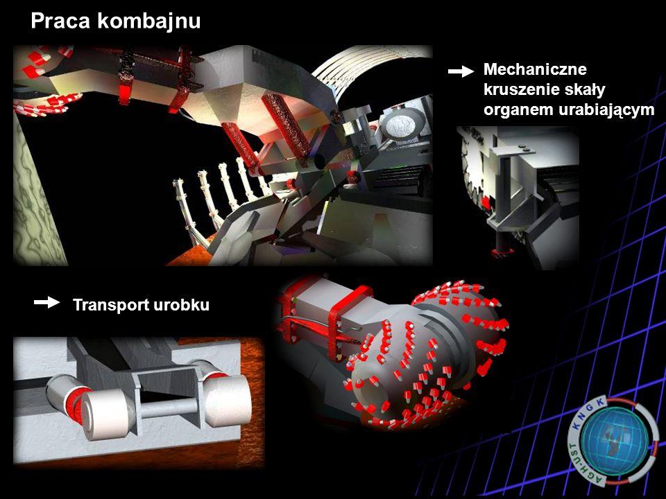 Praca kombajnu Programy Mechaniczne kruszenie skały organem urabiającym Transport urobku