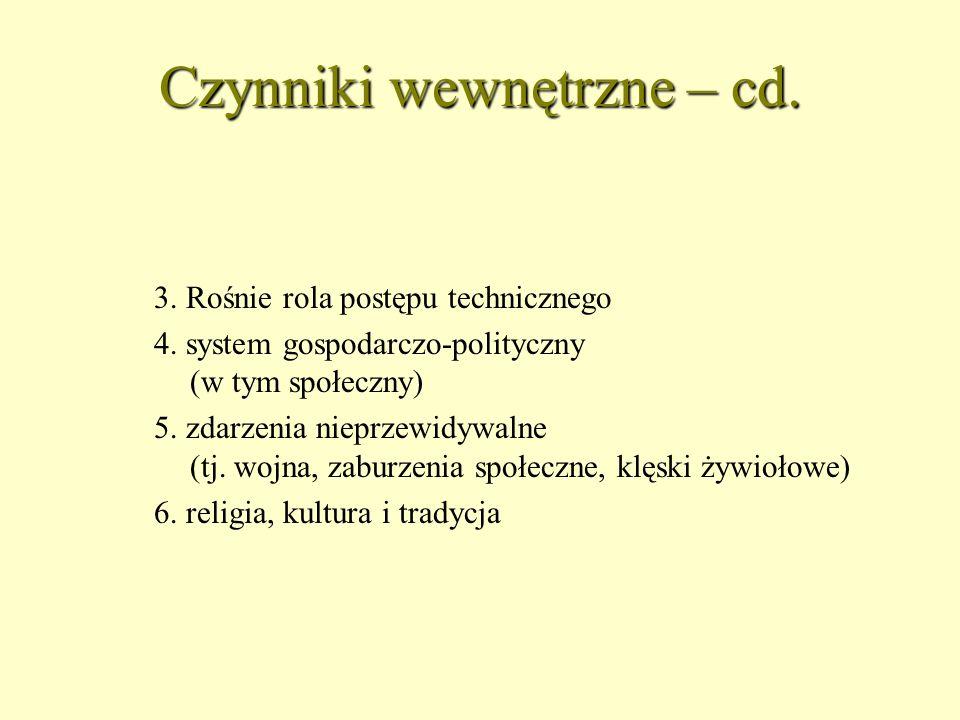 Czynniki wewnętrzne – cd.3. Rośnie rola postępu technicznego 4.