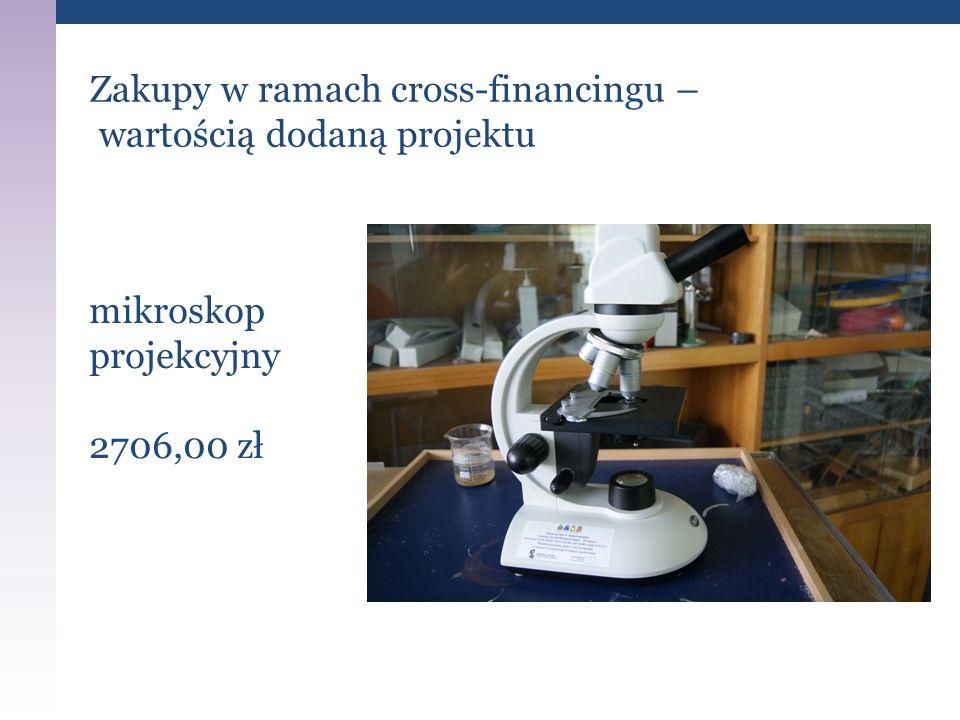 Zakupy w ramach cross-financingu – wartością dodaną projektu mikroskop projekcyjny 2706,00 zł