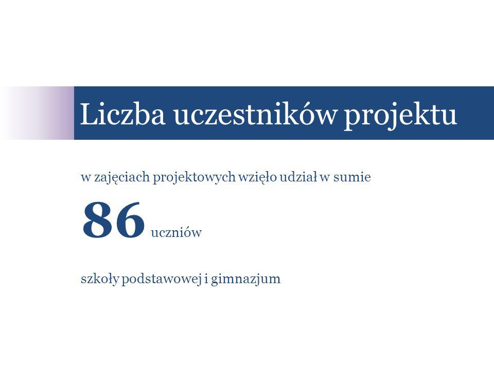 w zajęciach projektowych wzięło udział w sumie 86 uczniów szkoły podstawowej i gimnazjum Liczba uczestników projektu
