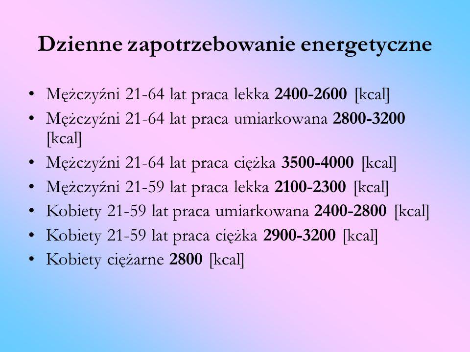 Dzienne zapotrzebowanie energetyczne Mężczyźni 21-64 lat praca lekka 2400-2600 [kcal] Mężczyźni 21-64 lat praca umiarkowana 2800-3200 [kcal] Mężczyźni