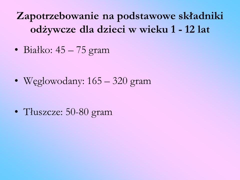 Wartościowe produkty dla osób dorosłych: ogórek – 8 [kcal] chleb graham, 1 kromka (50 g) – 96 [kcal] pomidor (80 g) – 19 [kcal] Serek wiejski lekki – 75 [kcal]