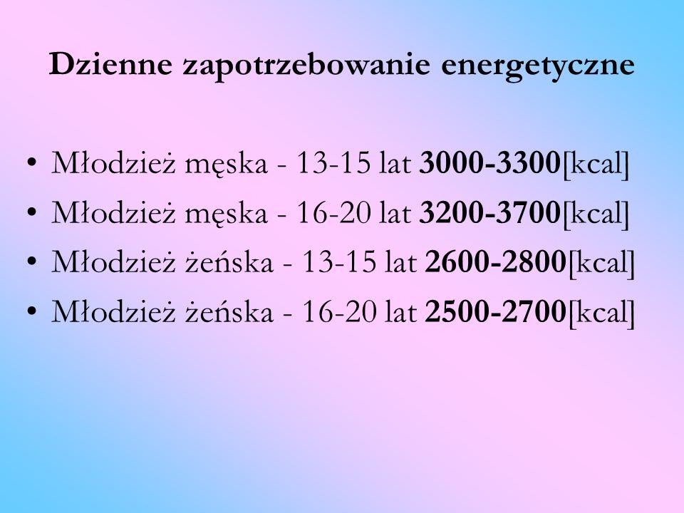 Dzienne zapotrzebowanie energetyczne Młodzież męska - 13-15 lat 3000-3300[kcal] Młodzież męska - 16-20 lat 3200-3700[kcal] Młodzież żeńska - 13-15 lat
