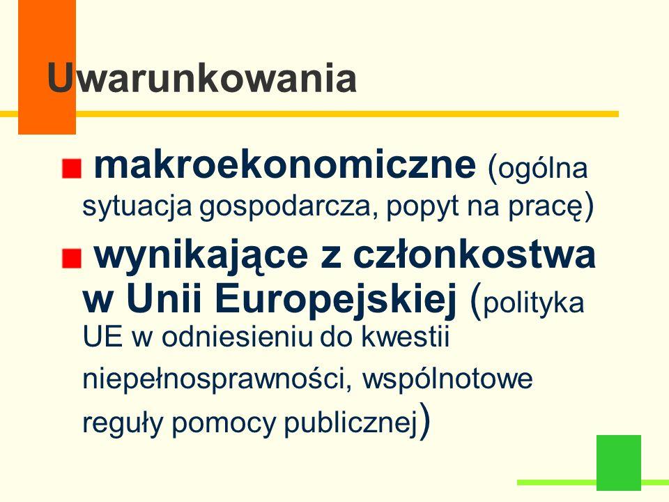 Uwarunkowania makroekonomiczne ( ogólna sytuacja gospodarcza, popyt na pracę ) wynikające z członkostwa w Unii Europejskiej ( polityka UE w odniesieniu do kwestii niepełnosprawności, wspólnotowe reguły pomocy publicznej )