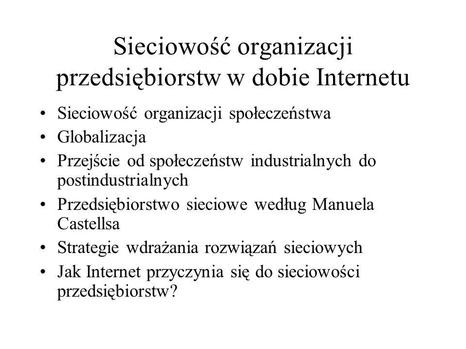 Sieciowość organizacji społeczeństwa Globalizacja Przejście od społeczeństw industrialnych do postindustrialnych Przedsiębiorstwo sieciowe według Manu