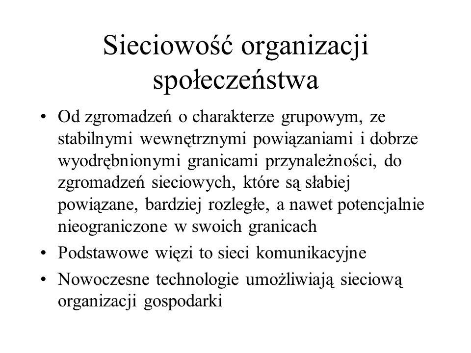 Sieciowość organizacji społeczeństwa Od zgromadzeń o charakterze grupowym, ze stabilnymi wewnętrznymi powiązaniami i dobrze wyodrębnionymi granicami p