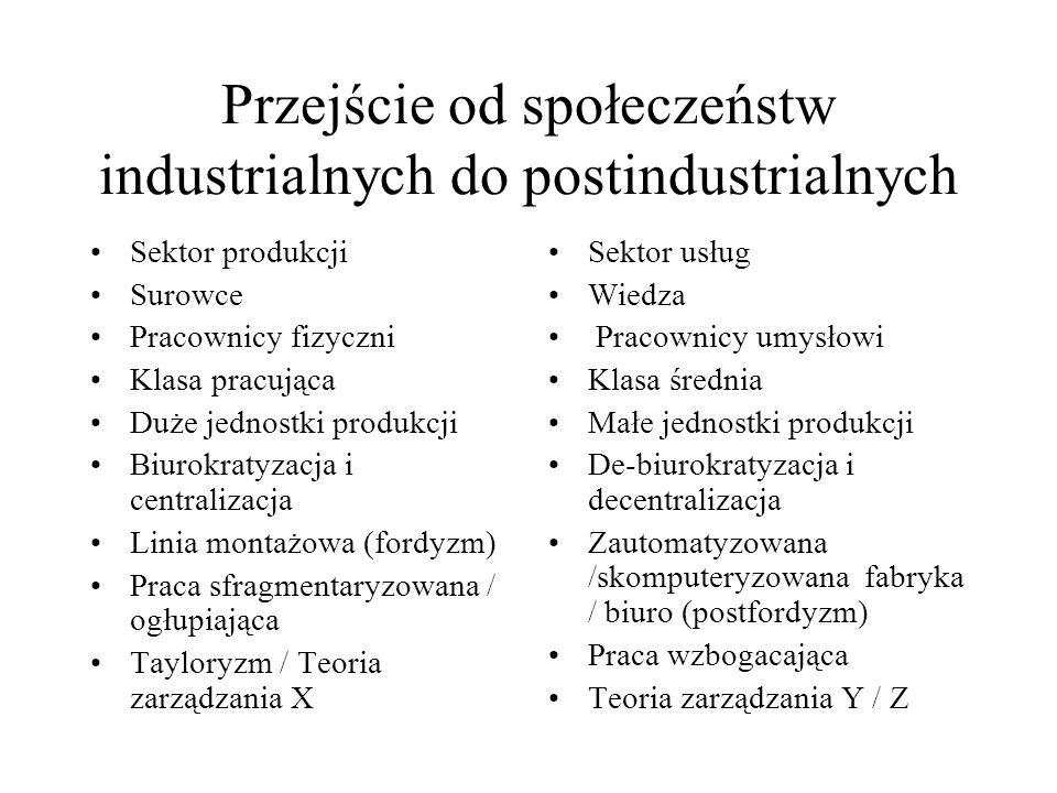 Przejście od społeczeństw industrialnych do postindustrialnych Sektor produkcji Surowce Pracownicy fizyczni Klasa pracująca Duże jednostki produkcji B