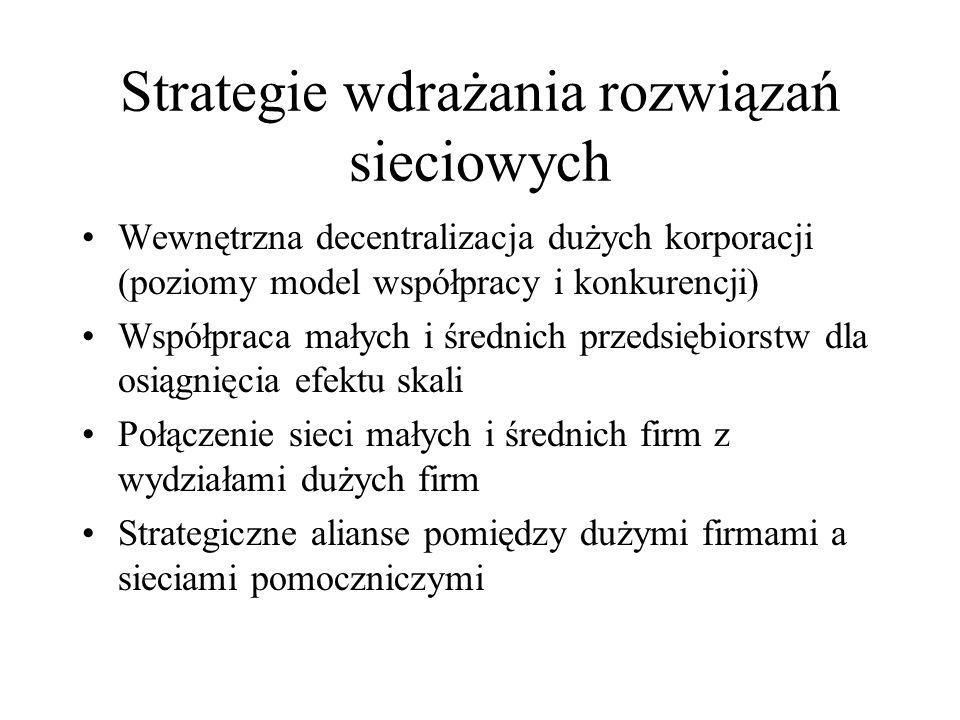 Strategie wdrażania rozwiązań sieciowych Wewnętrzna decentralizacja dużych korporacji (poziomy model współpracy i konkurencji) Współpraca małych i śre