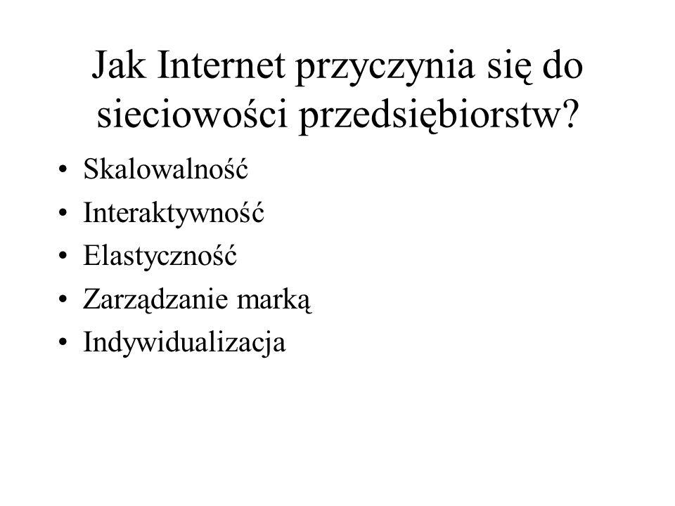 Jak Internet przyczynia się do sieciowości przedsiębiorstw? Skalowalność Interaktywność Elastyczność Zarządzanie marką Indywidualizacja