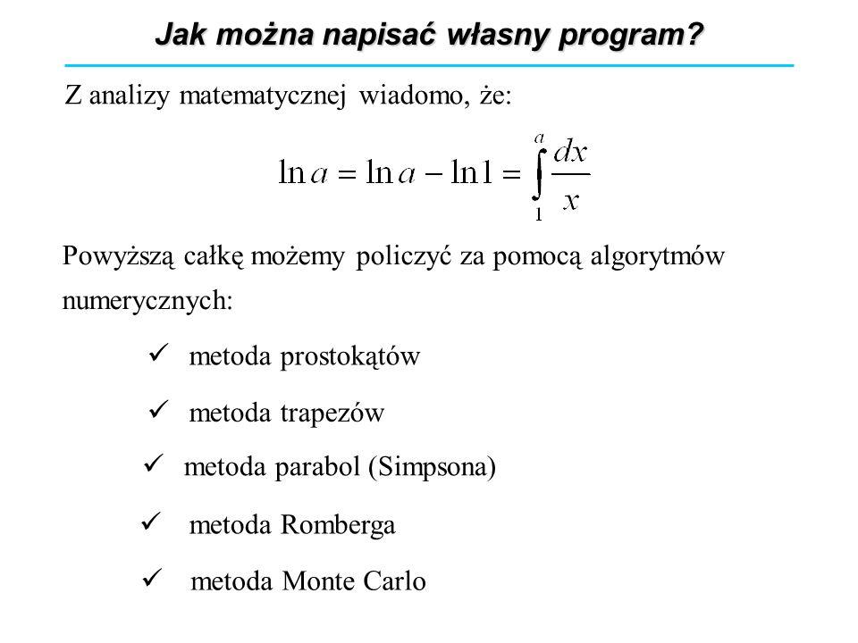 Jak można napisać własny program? Z analizy matematycznej wiadomo, że: Powyższą całkę możemy policzyć za pomocą algorytmów numerycznych: m etoda prost
