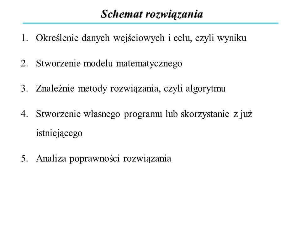 Schemat rozwiązania Schemat rozwiązania 1.Określenie danych wejściowych i celu, czyli wyniku 2.Stworzenie modelu matematycznego 3.Znaleźnie metody roz