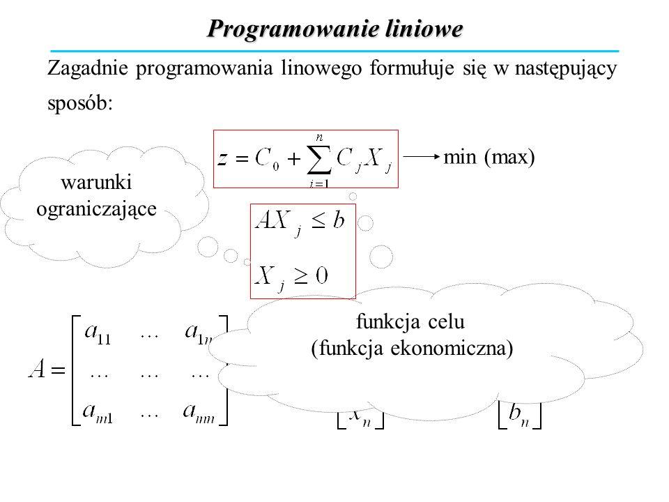 Zagadnie programowania linowego formułuje się w następujący sposób: min (max) funkcja celu (funkcja ekonomiczna) warunki ograniczające