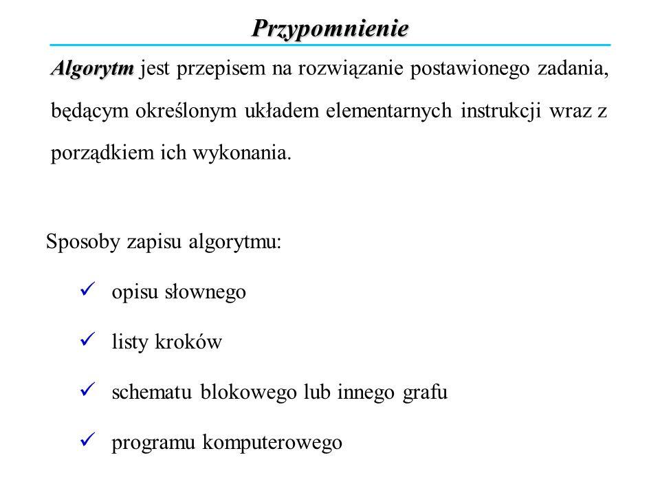 Przypomnienie Algorytm Algorytm jest przepisem na rozwiązanie postawionego zadania, będącym określonym układem elementarnych instrukcji wraz z porządk
