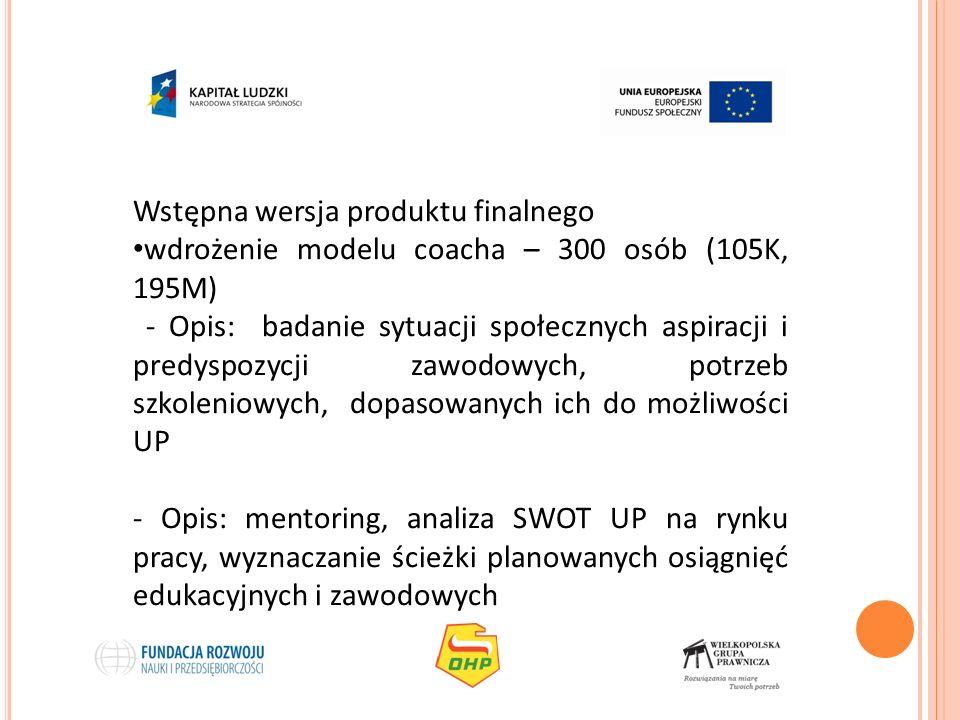 Wstępna wersja produktu finalnego wdrożenie modelu coacha – 300 osób (105K, 195M) - Opis: badanie sytuacji społecznych aspiracji i predyspozycji zawod