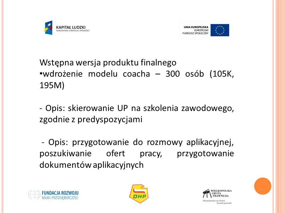 Wstępna wersja produktu finalnego wdrożenie modelu coacha – 300 osób (105K, 195M) - Opis: skierowanie UP na szkolenia zawodowego, zgodnie z predyspozy