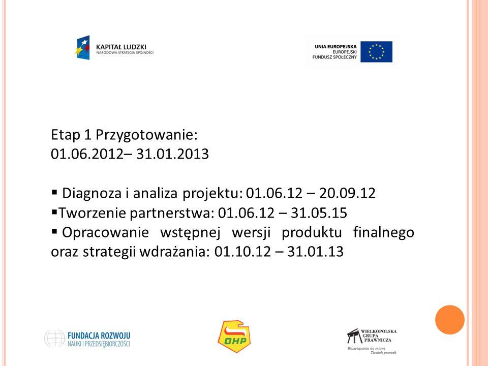 Etap 1 Przygotowanie: 01.06.2012– 31.01.2013 Diagnoza i analiza projektu: 01.06.12 – 20.09.12 Tworzenie partnerstwa: 01.06.12 – 31.05.15 Opracowanie w