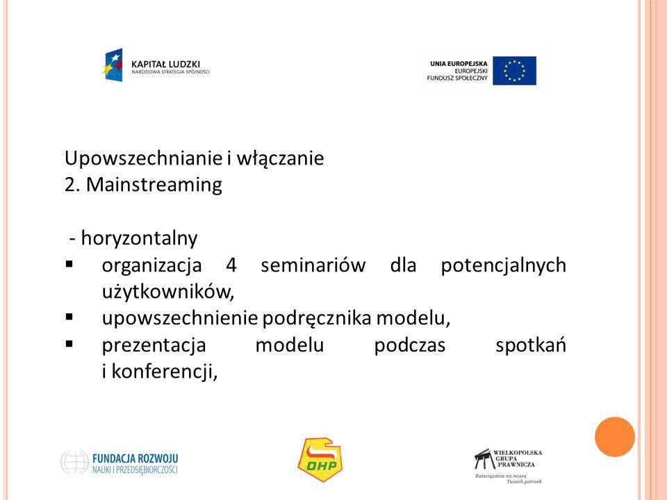 Upowszechnianie i włączanie 2. Mainstreaming - horyzontalny organizacja 4 seminariów dla potencjalnych użytkowników, upowszechnienie podręcznika model