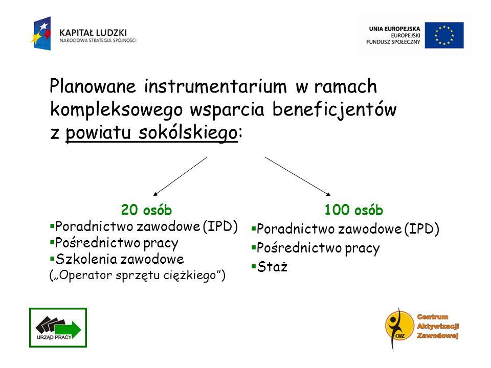 Planowane instrumentarium w ramach kompleksowego wsparcia beneficjentów z powiatu sokólskiego: 20 osób Poradnictwo zawodowe (IPD) Pośrednictwo pracy S