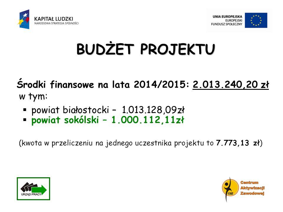 BUDŻET PROJEKTU Środki finansowe na lata 2014/2015: 2.013.240,20 zł w tym: powiat białostocki – 1.013.128,09zł powiat sokólski – 1.000.112,11zł (kwota