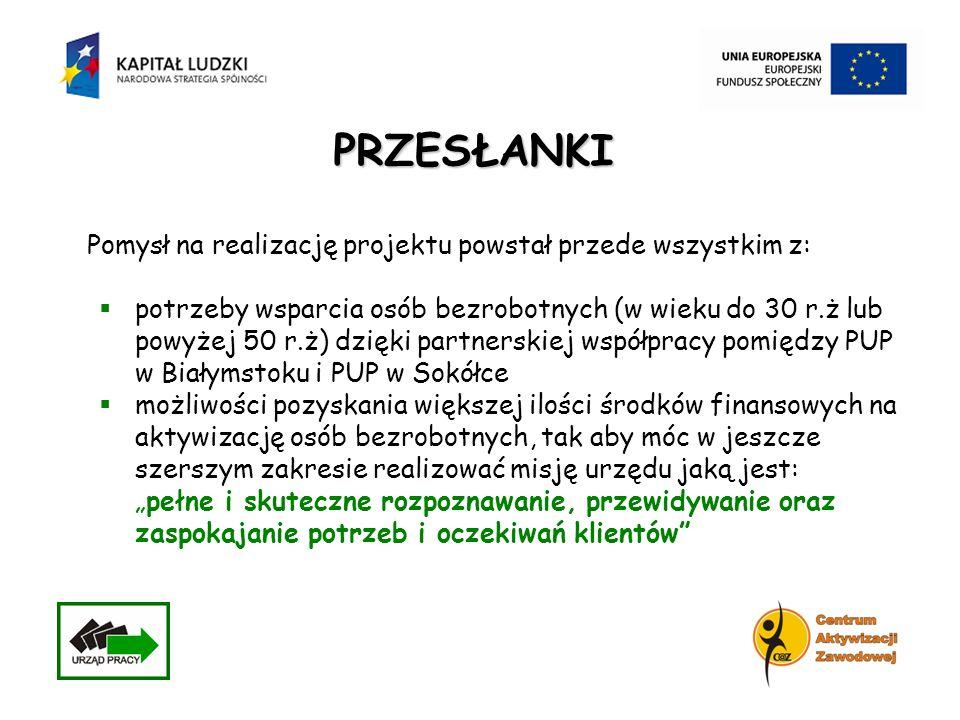 REZULTATY planowane do osiągnięcia w PUP Sokółka udział w projekcie, zgodnie z zaplanowaną ścieżką aktywizacji, musi zakończyć co najmniej 108 osób (90% ogółu beneficjentów); efektywność zatrudnieniowa 45% (spośród 120 beneficjentów z PUP Sokółka, którzy zakończą udział w projekcie, co najmniej 54 musi podjąć zatrudnienie).