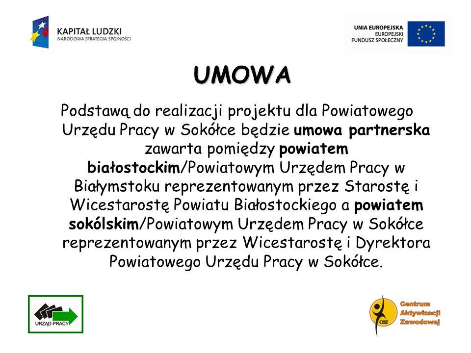 UMOWA Podstawą do realizacji projektu dla Powiatowego Urzędu Pracy w Sokółce będzie umowa partnerska zawarta pomiędzy powiatem białostockim/Powiatowym