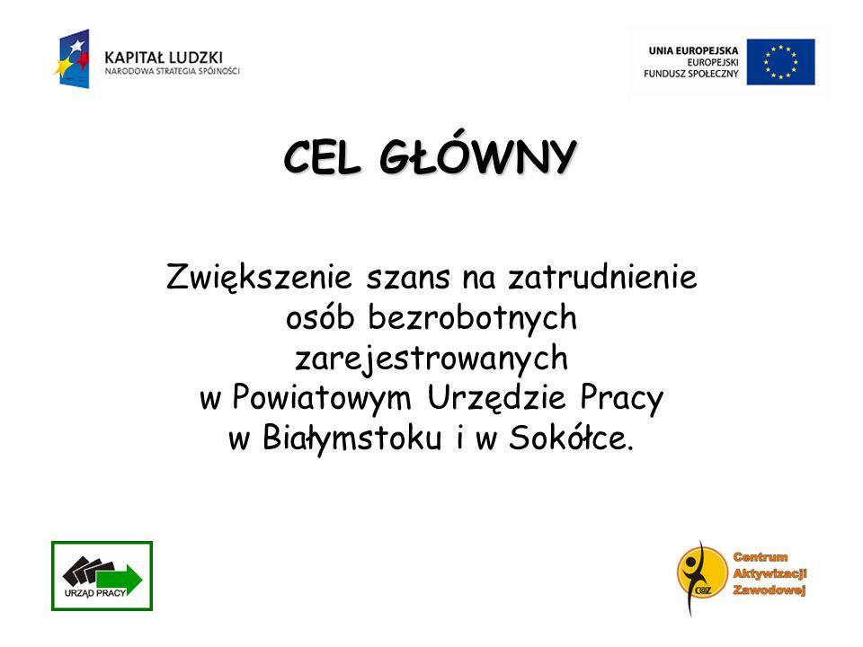 Zwiększenie szans na zatrudnienie osób bezrobotnych zarejestrowanych w Powiatowym Urzędzie Pracy w Białymstoku i w Sokółce. CEL GŁÓWNY