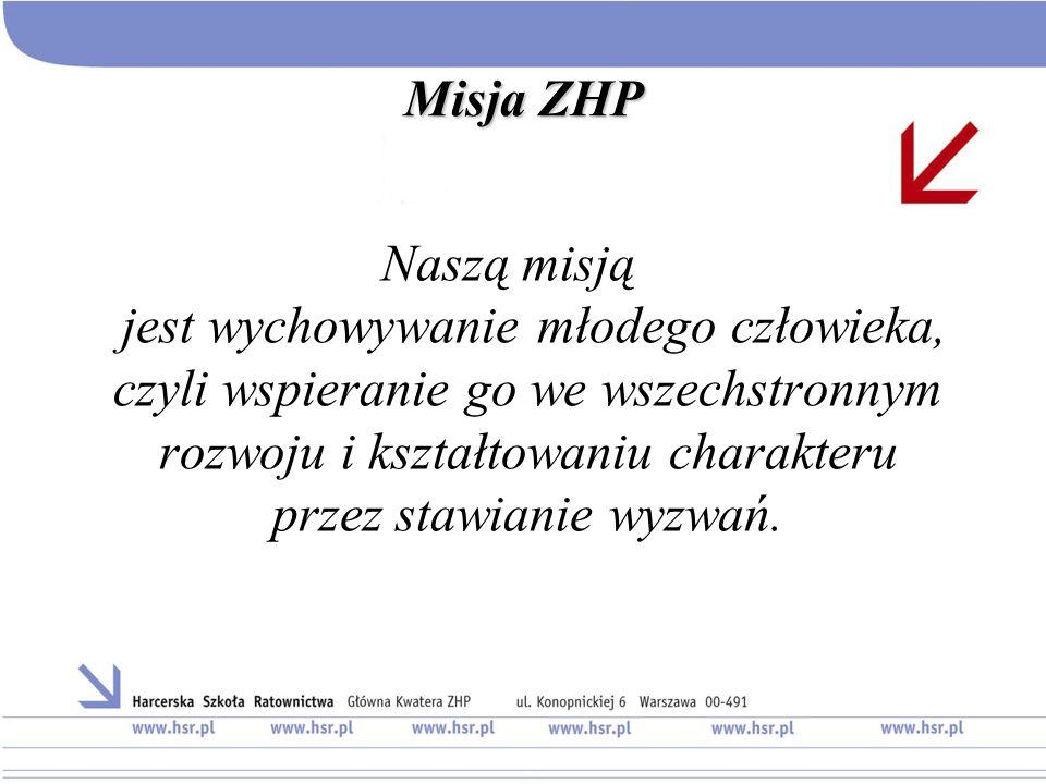 Harcerska Szkoła Ratownictwa Harcerska Szkoła Ratownictwa to jeden z inspektoratów Wydziału Specjalności Głównej Kwatery ZHP.