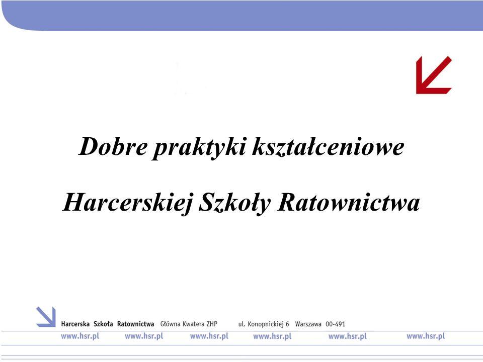 System szkolenia 2005 -Kurs podstaw pierwszej pomocy HSR; -Kurs pierwszej pomocy HSR; -Kurs instruktorski HSR; -Ogólnopolskie zgrupowanie obozów ratowniczych; -Kursy BLS AED we współpracy z Polską Radą Resuscytacji; -Kursy ratowników Krajowego Systemu Ratowniczo- Gaśniczego we współpracy z Państwową Strażą Pożarną.