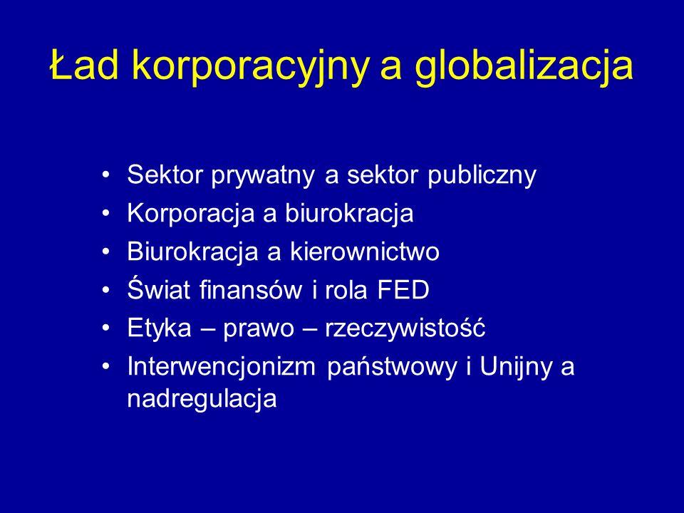Ład korporacyjny a globalizacja Sektor prywatny a sektor publiczny Korporacja a biurokracja Biurokracja a kierownictwo Świat finansów i rola FED Etyka