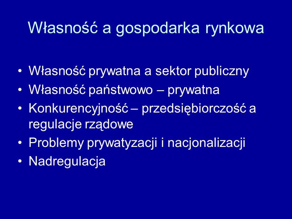 Własność a gospodarka rynkowa Własność prywatna a sektor publiczny Własność państwowo – prywatna Konkurencyjność – przedsiębiorczość a regulacje rządo
