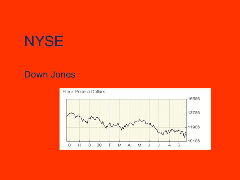 NYSE Down Jones