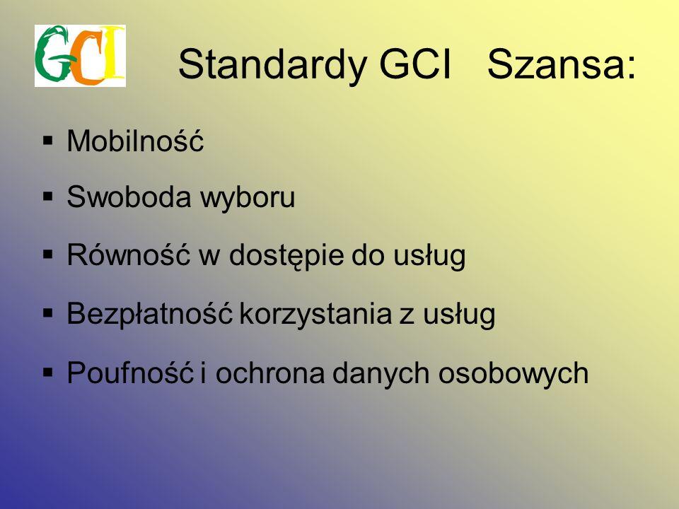 Standardy GCI Szansa: profesjonalna, wszechstronnie przygotowana kadra aktualny, nowocześnie opracowany zasób narzędzi i metod diagnozy oraz informacji zawodowej nowoczesne wyposażenie i jednolity standard wizualizacji, który sprawia, że jesteśmy dobrze rozpoznawalni dostępność usług zarówno dla młodzieży, jak i pozostałych grup wiekowych, środowiskowych