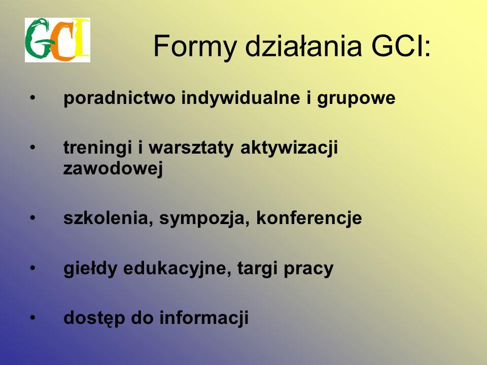 Formy działania GCI: poradnictwo indywidualne i grupowe treningi i warsztaty aktywizacji zawodowej szkolenia, sympozja, konferencje giełdy edukacyjne, targi pracy dostęp do informacji