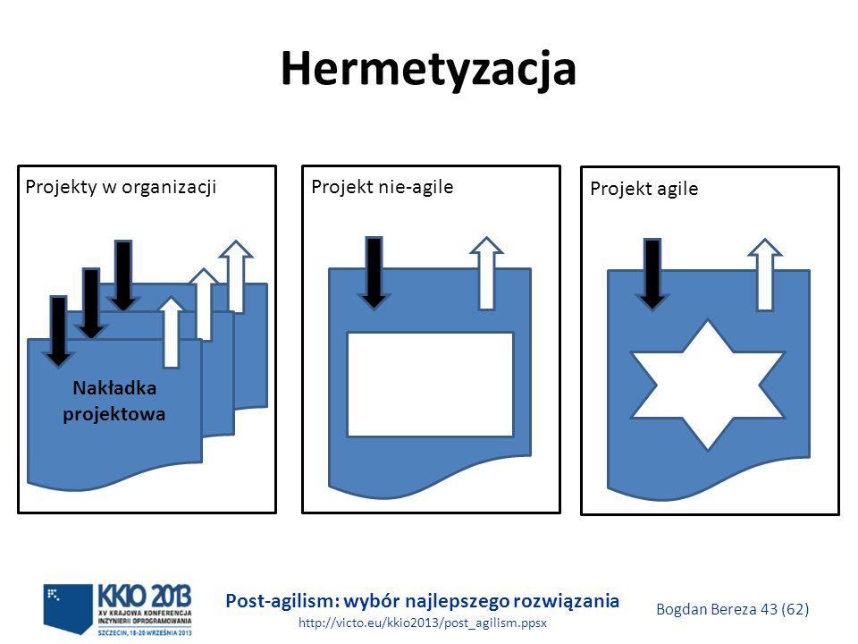 Post-agilism: wybór najlepszego rozwiązania http://victo.eu/kkio2013/post_agilism.ppsx Bogdan Bereza 43 (62) Hermetyzacja Projekt nie-agileProjekty w
