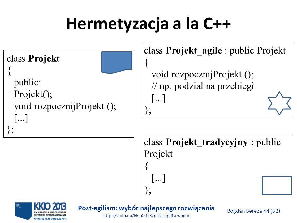Post-agilism: wybór najlepszego rozwiązania http://victo.eu/kkio2013/post_agilism.ppsx Bogdan Bereza 44 (62) Hermetyzacja a la C++ class Projekt { pub