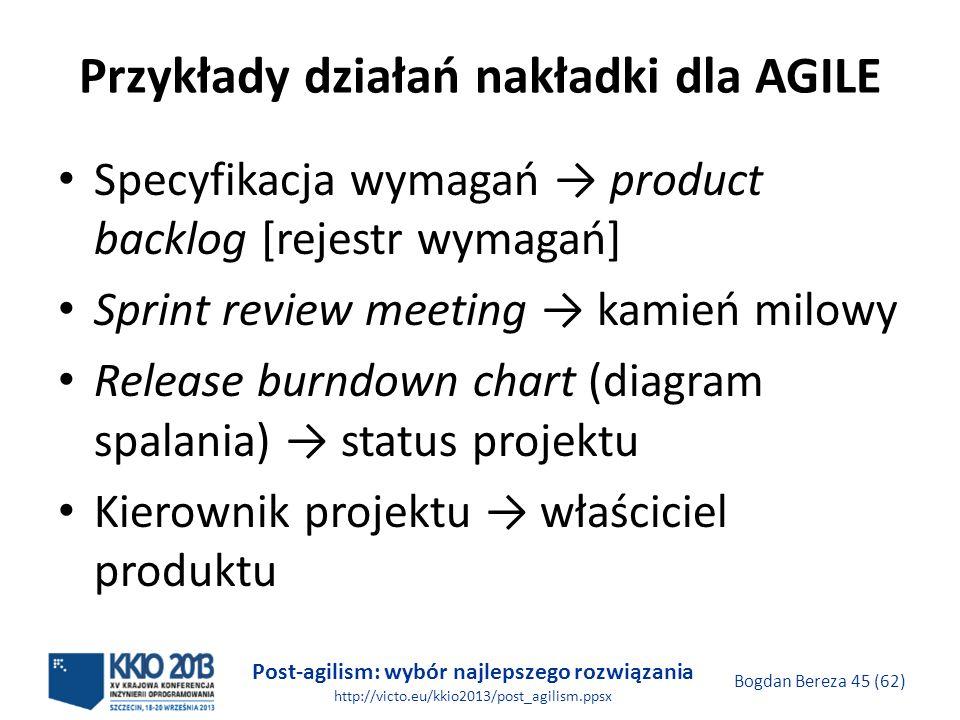 Post-agilism: wybór najlepszego rozwiązania http://victo.eu/kkio2013/post_agilism.ppsx Bogdan Bereza 45 (62) Przykłady działań nakładki dla AGILE Spec
