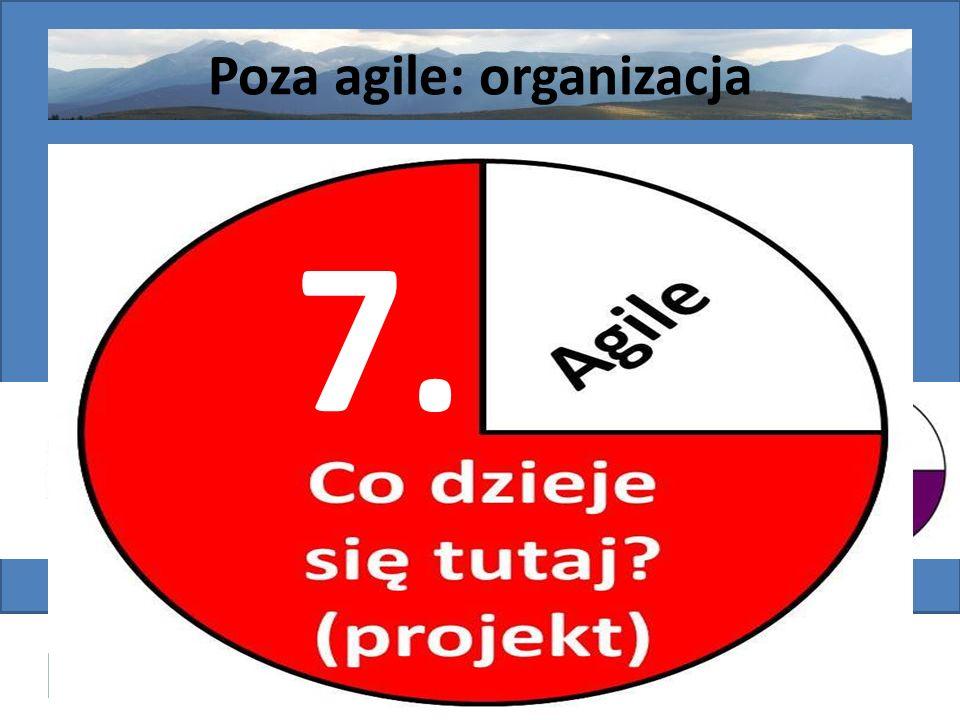 Post-agilism: wybór najlepszego rozwiązania http://victo.eu/kkio2013/post_agilism.ppsx Bogdan Bereza 52 (62) Poza agile: organizacja Wstęp - organizac