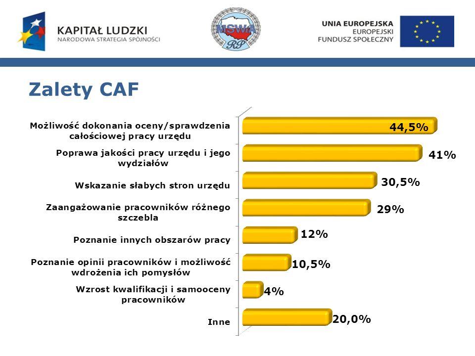 Zalety CAF