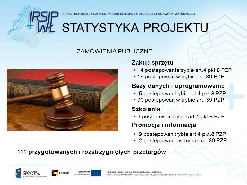 STATYSTYKA PROJEKTU ZAMÓWIENIA PUBLICZNE Zakup sprzętu 4 postępowania trybie art.4 pkt.8 PZP 19 postępowań w trybie art. 39 PZP Bazy danych i oprogram