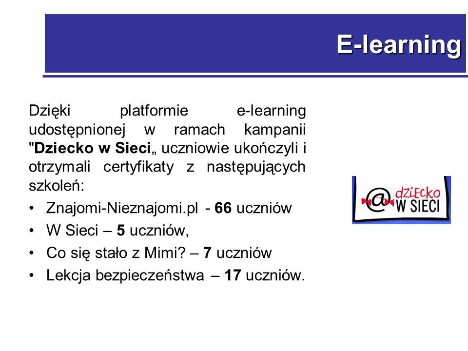 E-learning Dzięki platformie e-learning udostępnionej w ramach kampanii Dziecko w Sieci uczniowie ukończyli i otrzymali certyfikaty z następujących szkoleń: Znajomi-Nieznajomi.pl - 66 uczniów W Sieci – 5 uczniów, Co się stało z Mimi.