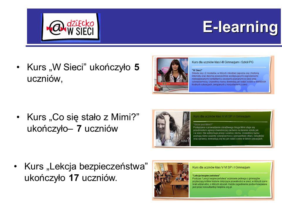 E-learning Kurs Co się stało z Mimi.