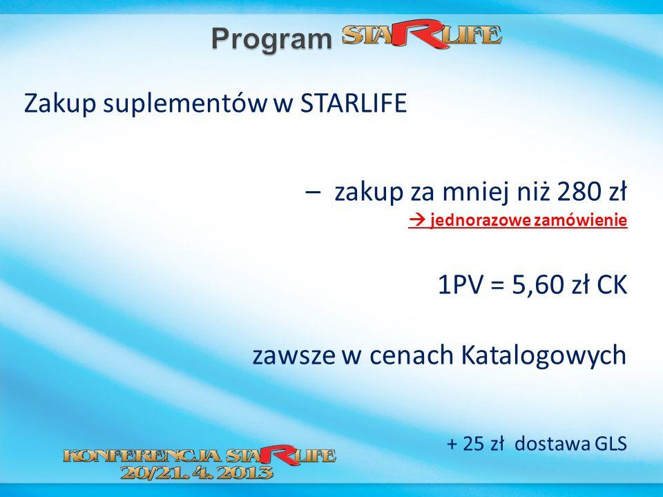 Przy pierwszym zakupie suplementów w STARLIFE, pierwsze 50 PV 280 zł – w cenach Katalogowych – zakup za minimum 280 zł jednorazowe zamówienie 1PV = 4,80 zł CV zawsze w cenach VIP Klienta + 25 zł dostawa GLS