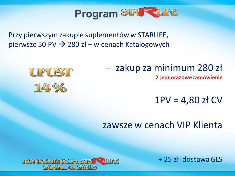 Przy pierwszym zakupie suplementów w STARLIFE, pierwsze 50 PV 280 zł – w cenach Katalogowych – zakup za minimum 280 zł jednorazowe zamówienie 1PV = 4,