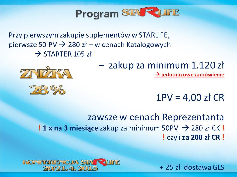 Przy pierwszym zakupie suplementów w STARLIFE, pierwsze 50 PV 280 zł – w cenach Katalogowych STARTER 105 zł – zakup za minimum 1.120 zł jednorazowe za