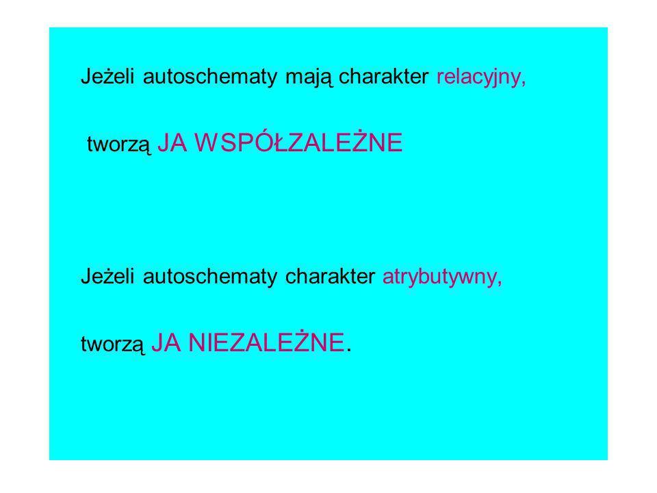 Jeżeli autoschematy mają charakter relacyjny, tworzą JA WSPÓŁZALEŻNE Jeżeli autoschematy charakter atrybutywny, tworzą JA NIEZALEŻNE.