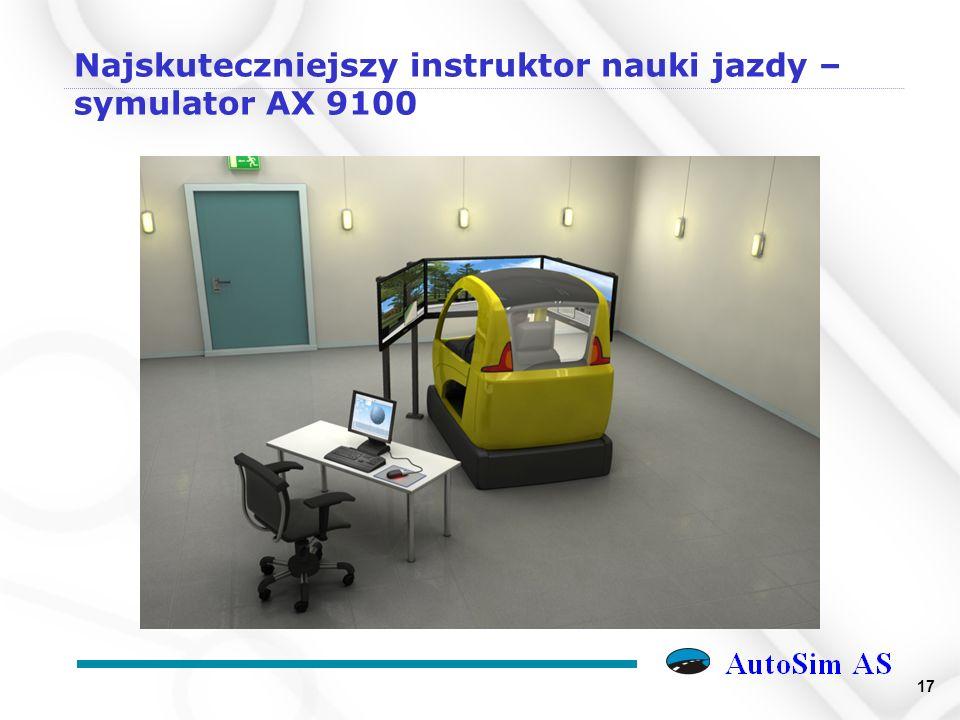 17 Najskuteczniejszy instruktor nauki jazdy – symulator AX 9100