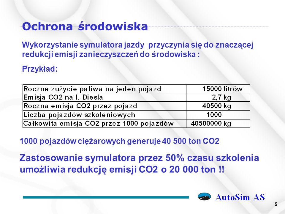 5 Ochrona środowiska Wykorzystanie symulatora jazdy przyczynia się do znaczącej redukcji emisji zanieczyszczeń do środowiska : Przykład: 1000 pojazdów ciężarowych generuje 40 500 ton CO2 Zastosowanie symulatora przez 50% czasu szkolenia umożliwia redukcję emisji CO2 o 20 000 ton !!