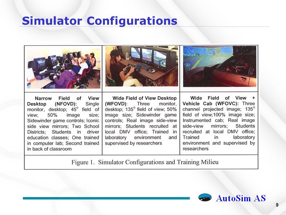 10 Porównanie systemów symulatorów z kabiną i bez kabiny Bardziej zachowawczy styl jazdy Podwyższoną zdoloność do wykonywania drugorzędnych czynności, takich jak: obsługa świateł, radia, itp.