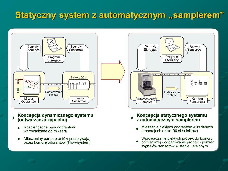 Statyczny system z automatycznym samplerem